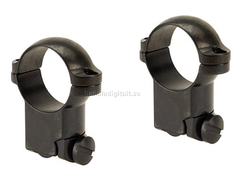 Leupold Ruger M77 Ring Mounts 1